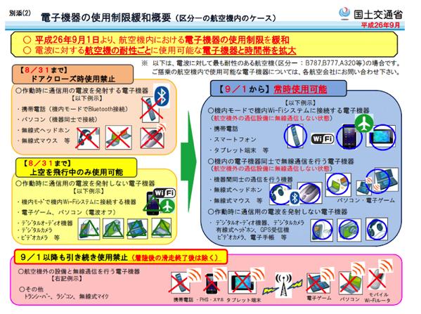 報道発表資料:航空機内における電子機器の使用制限を緩和します - 国土交通省