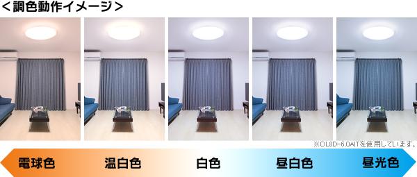LEDの調色
