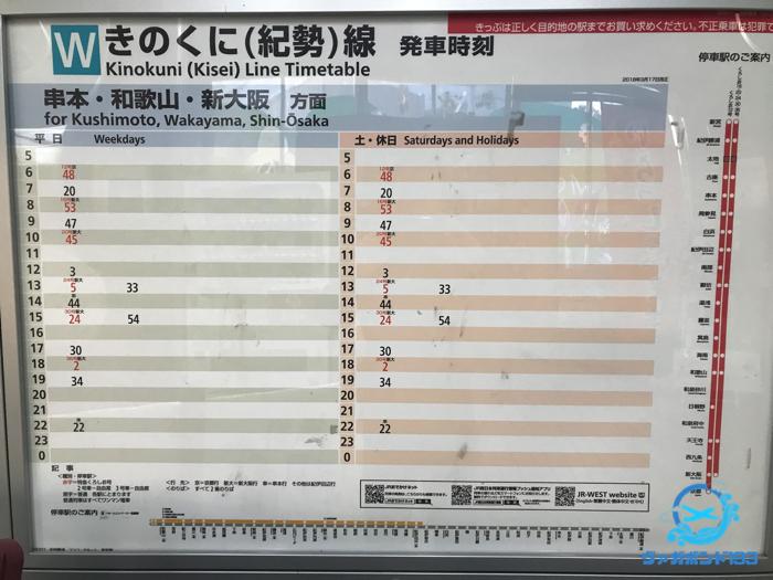 紀伊勝浦駅の時刻表